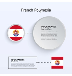 French polynesia country set of banners vector