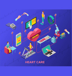 medical health monitoring isometric concept vector image