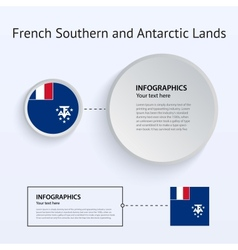 French southern and antarctic lands country set of vector