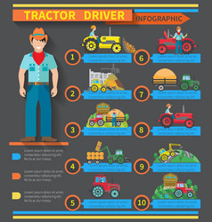 Tractor driver infographics vector