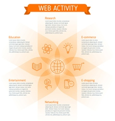 Web activity vector