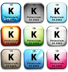 An icon showing the element potassium vector