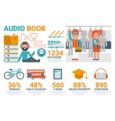 Audio book infographic vector