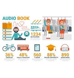 Audio book infographic vector