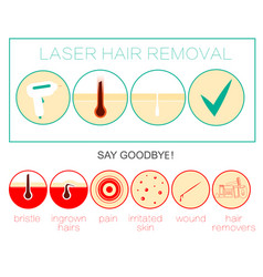 Laser hair removal icon depilation and epilation vector