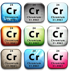 A chromium element vector