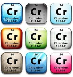 A chromium element vector