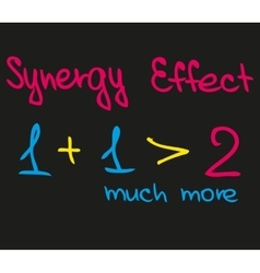 Motivation synergy effect vector