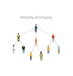 Hierarchy of company flat from 10 vector