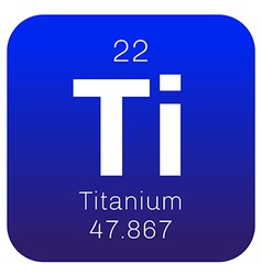 Titanium chemical element vector
