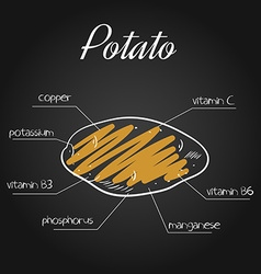 Nutrients list for potato on chalkboard backdrop vector
