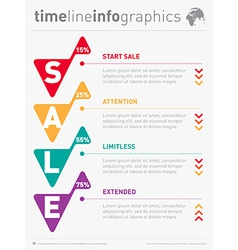 Sale infographic timeline vertical time line of vector