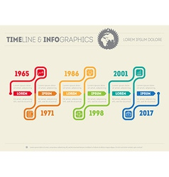 Infographic time line timeline of tendencies and vector