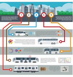Public city transport passenger vector
