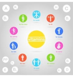 Poster of the vitamins on light background vector