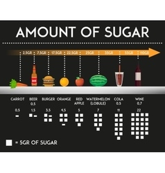 Amount of sugar in different food and products vector