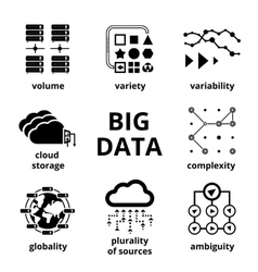 Big data icons vector