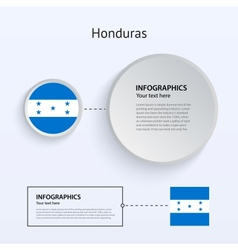 Honduras country set of banners vector