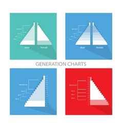 Population pyramids graphs with age generation vector