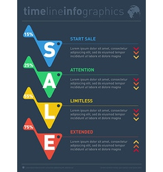 Sale infographic time line Timeline of Social vector image