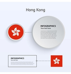 Hong kong country set of banners vector
