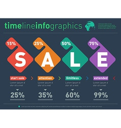 Infographic timeline time line of sale tendencies vector