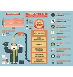 Top skills that employers seek from job- seekers vector