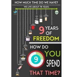 How we spend our life infographic free time vector