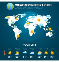 Weather Infographic Set vector image