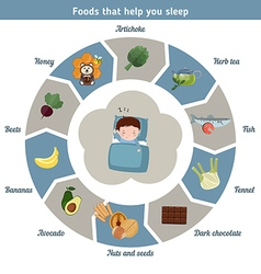 Foods that help you sleep vector