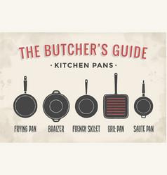 Set of kitchen pans poster kitchenware - pans vector
