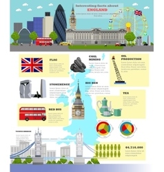 Travel to England concept  UK vector image