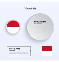 Indonesia country set of banners vector