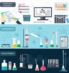 Chemical set of horizontal banners scientific vector