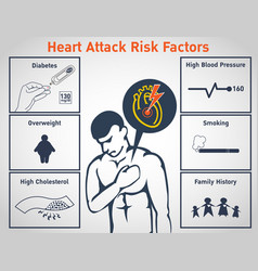 heart attack risk factors logo icon design vector image vector image