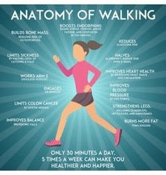 Walking effects infographic vector