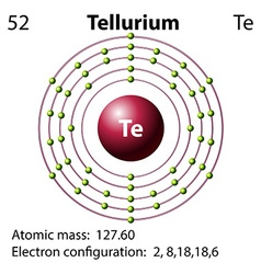 Symbol and electron diagram for tellurium vector