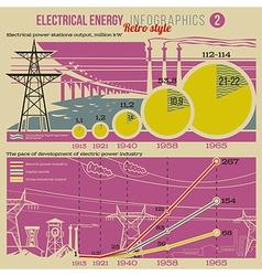Energyinfogr2 vector