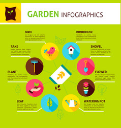 Garden concept infographics vector