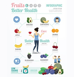 Health and wellness template design fruit for heal vector