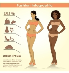 Fashion infographics two girls vector