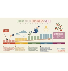 Grow your business skill infographics template vector