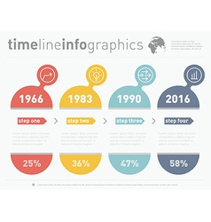 Infographic timeline with icons time line of vector