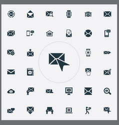 set of simple message icons vector image