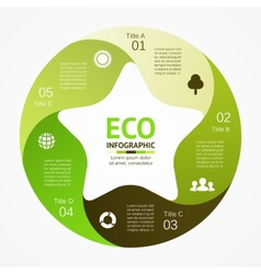 Eco infographic diagram 5 options parts steps vector image vector image