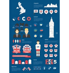 united kingdom infographic set vector image