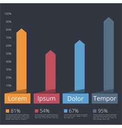 Bar Chart vector image vector image