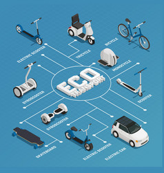 eco transport isometric flowchart vector image vector image