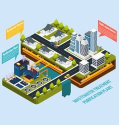 Purification plant near city isometric composition vector