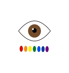 Color blindness eye color perception seven vector